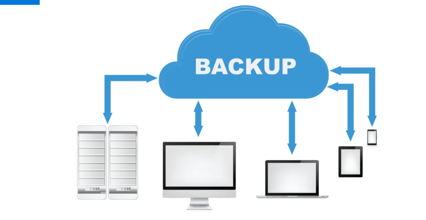 backup devices